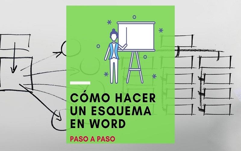 Como hacer un esquema en Word