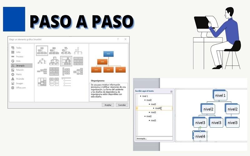 Como-hacer-un-organigrama-en-word2