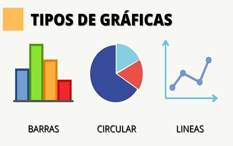 Tipos de graficas en Excel